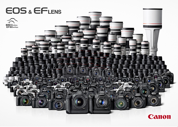 echipament Canon