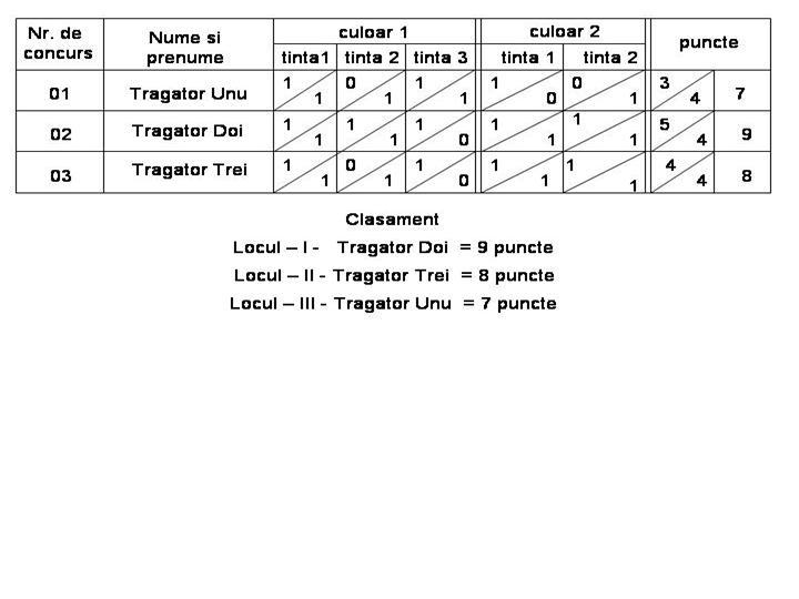 model de tabel de scor