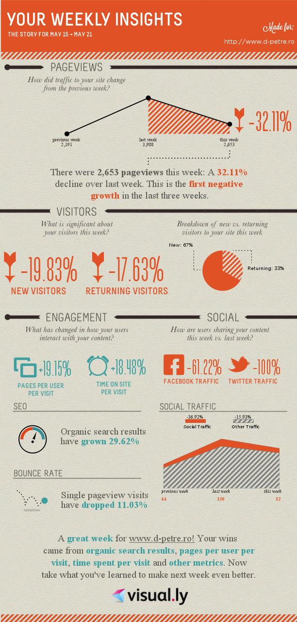 Infografic-Analytics